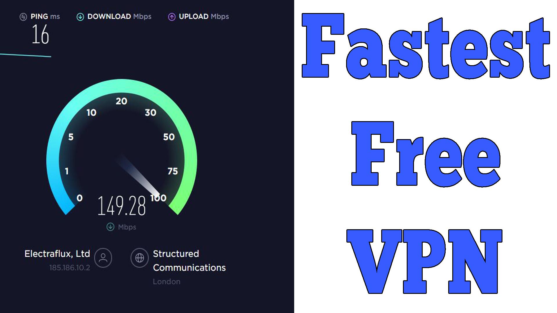 Best Free VPN November 2019